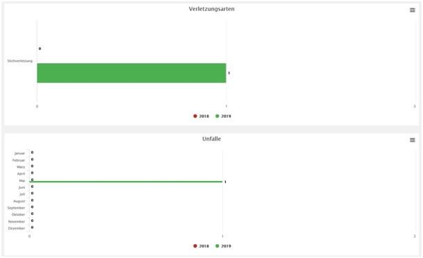 Updateinfos Juni Verbandbuch 4